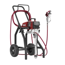 Impact 540 Pompa airless, motor electric 1.2 kW, 230V