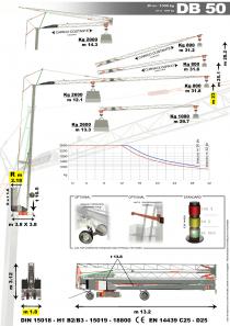 Macara autoridicatoare DB 50